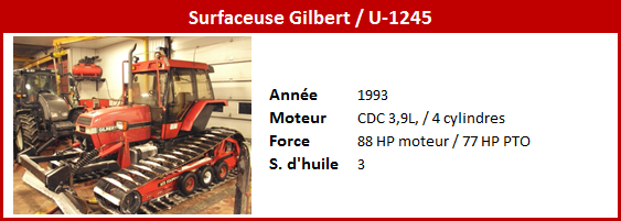 Surfaceuse Gilbert
